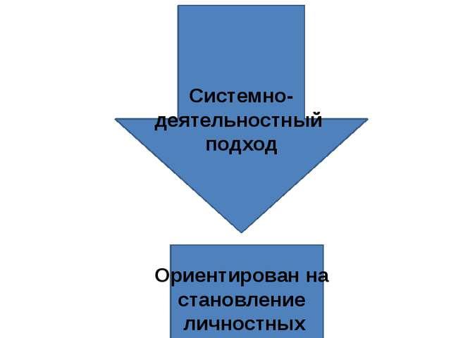 В основе ФГОС Системно-деятельностный подход Ориентирован на становление личн...