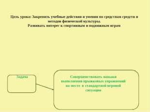 Цель урока: Закрепить учебные действия и умения по средствам средств и метод