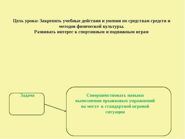 Цель урока: Закрепить учебные действия и умения по средствам средств и метод...