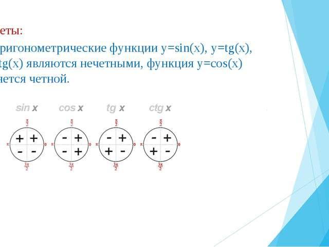 Ответы: а) Тригонометрические функции y=sin(x), y=tg(x), y=ctg(x) являются не...