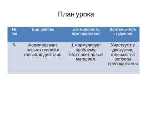 План урока № п\п Вид работы Деятельность преподавателя Деятельность студентов