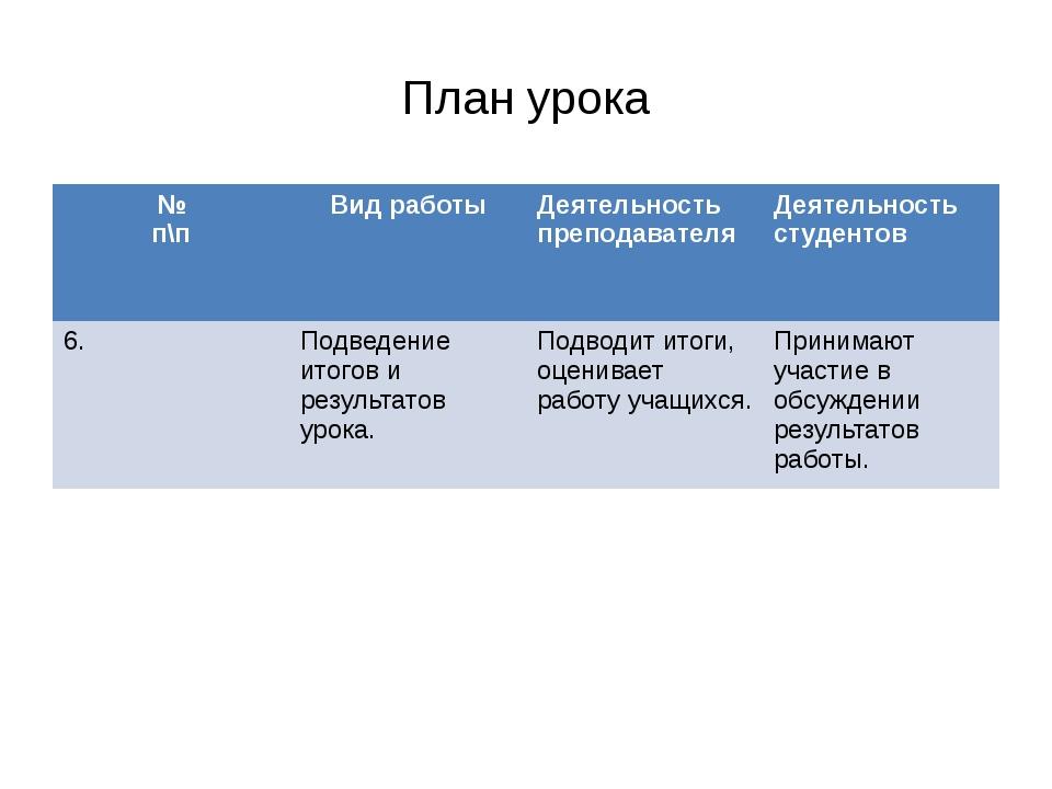 План урока № п\п Вид работы Деятельность преподавателя Деятельность студентов...