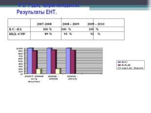 Ұ Б Т-дің қорытындысы. Результаты ЕНТ. 2007-2008 2008 – 2009 2009 – 2010 Б С