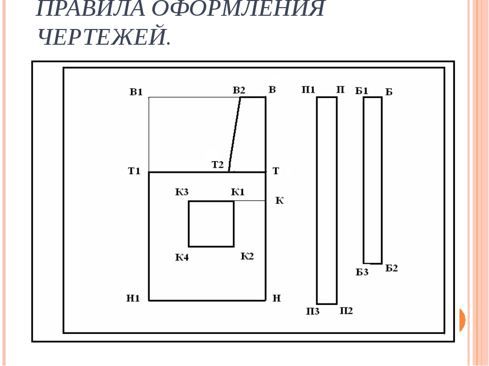 ПРАВИЛА ОФОРМЛЕНИЯ ЧЕРТЕЖЕЙ.