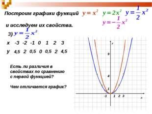 Построим графики функций и исследуем их свойства. 3) 4,5 2 0,5 0 0,5 2 4,5 Ес