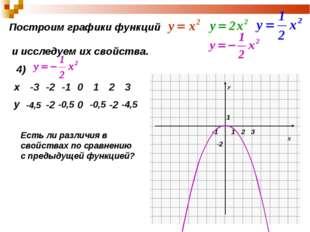 Построим графики функций и исследуем их свойства. 4) -4,5 -2 -0,5 0 -0,5 -2 -