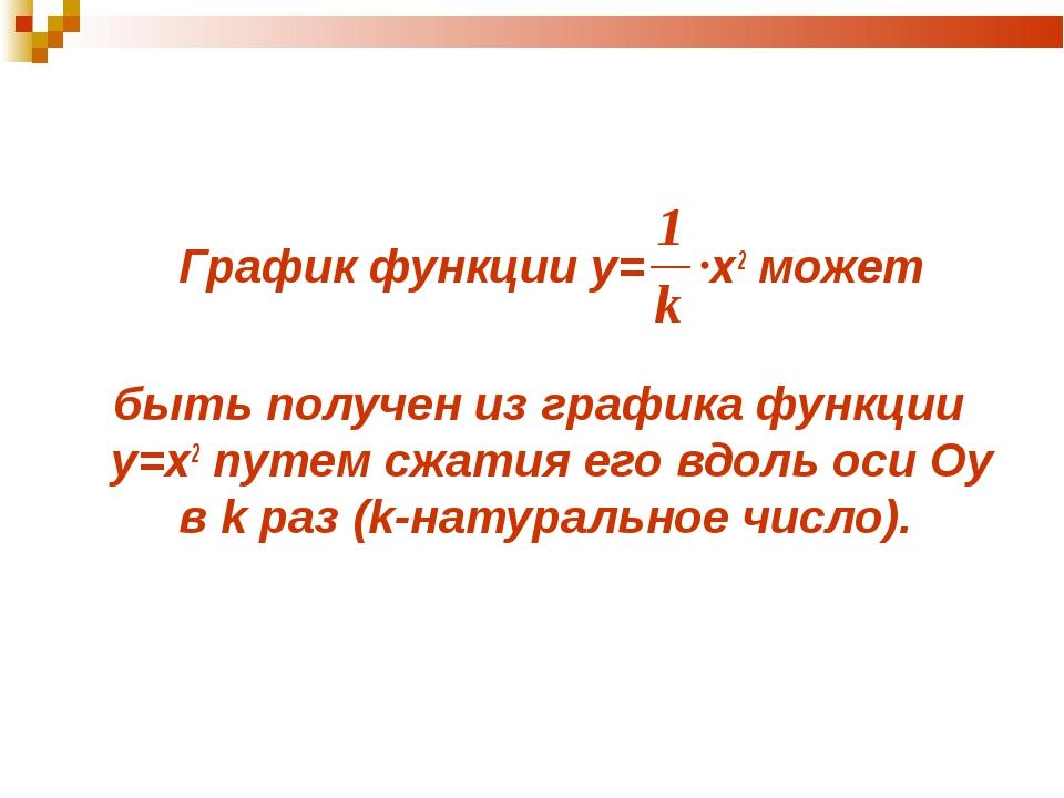 График функции у= x2 может быть получен из графика функции у=x2 путем сжатия...