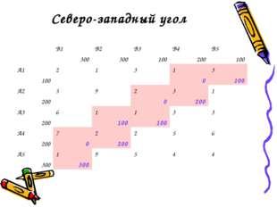 Северо-западный угол В1 300В2 300В3 100В4 200В5 100 А1 1002 1 31 03