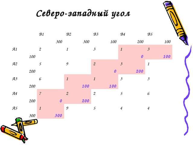 Северо-западный угол В1 300В2 300В3 100В4 200В5 100 А1 1002 1 31 03...
