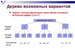 Дерево возможных вариантов Задача: сколько двузначных чисел можно составить,