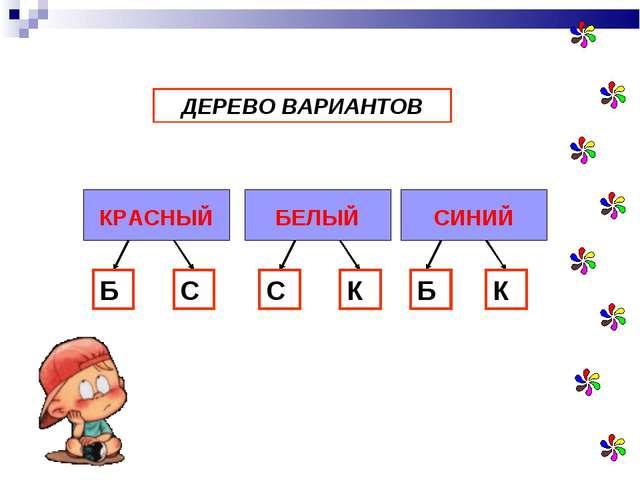 ДЕРЕВО ВАРИАНТОВ КРАСНЫЙ С Б С К Б К БЕЛЫЙ СИНИЙ