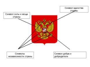 Символ единства страны Символы независимости страны Символ добра и добродетел