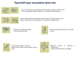 Краткий курс вышивки крестом. Шитье горизонтальными рядами слева направо: ниж