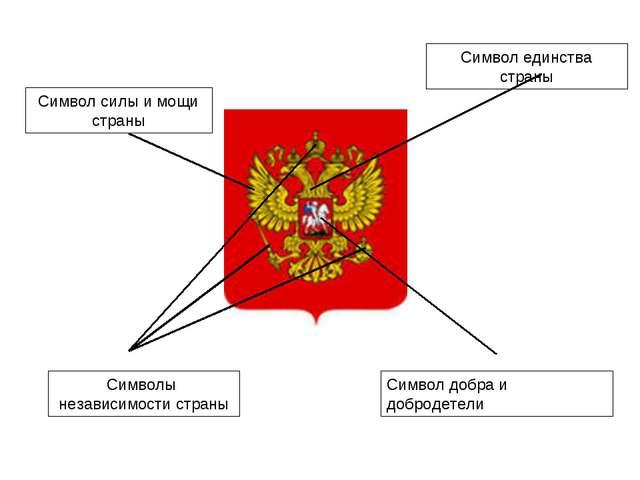 Символ единства страны Символы независимости страны Символ добра и добродетел...