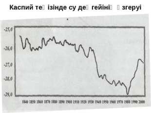 Каспий теңізінде су деңгейінің өзгеруі