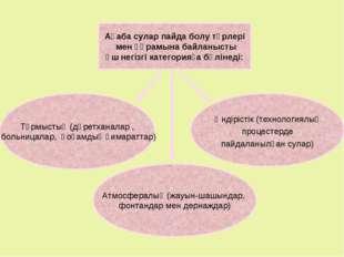 Ақаба сулар пайда болу түрлері мен құрамына байланысты үш негізгі категорияға