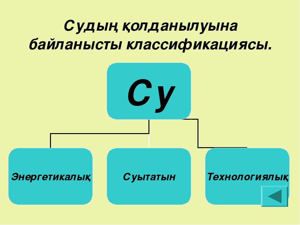 Судың қолданылуына байланысты классификациясы.