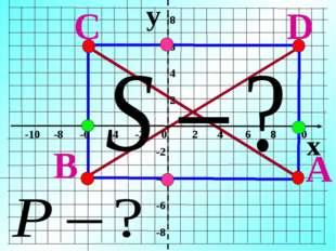 y x -10 -8 -6 -4 -2 0 2 4 6 8 10 8 6 4 2 -2 -4 -6 -8 A B C D