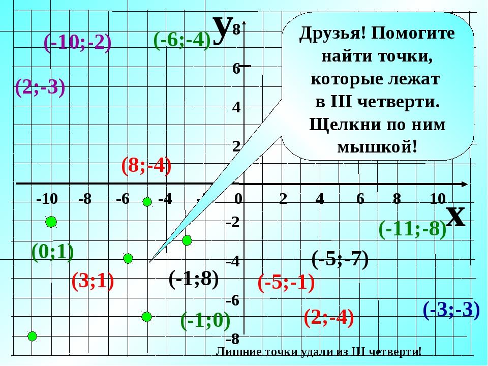y x -10 -8 -6 -4 -2 0 2 4 6 8 10 8 6 4 2 -2 -4 -6 -8 (-3;-3) (-10;-2) (-6;-4)...