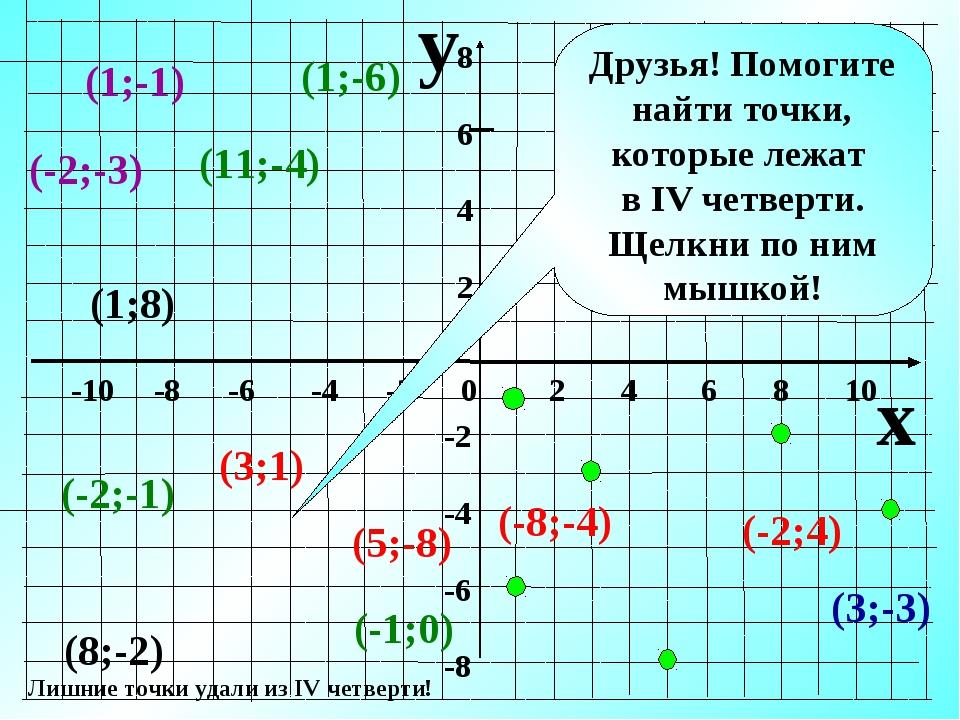 y x -10 -8 -6 -4 -2 0 2 4 6 8 10 8 6 4 2 -2 -4 -6 -8 (3;-3) (1;-1) (1;-6) (8;...