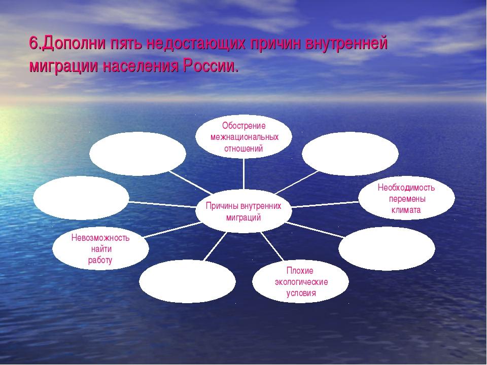 6.Дополни пять недостающих причин внутренней миграции населения России.