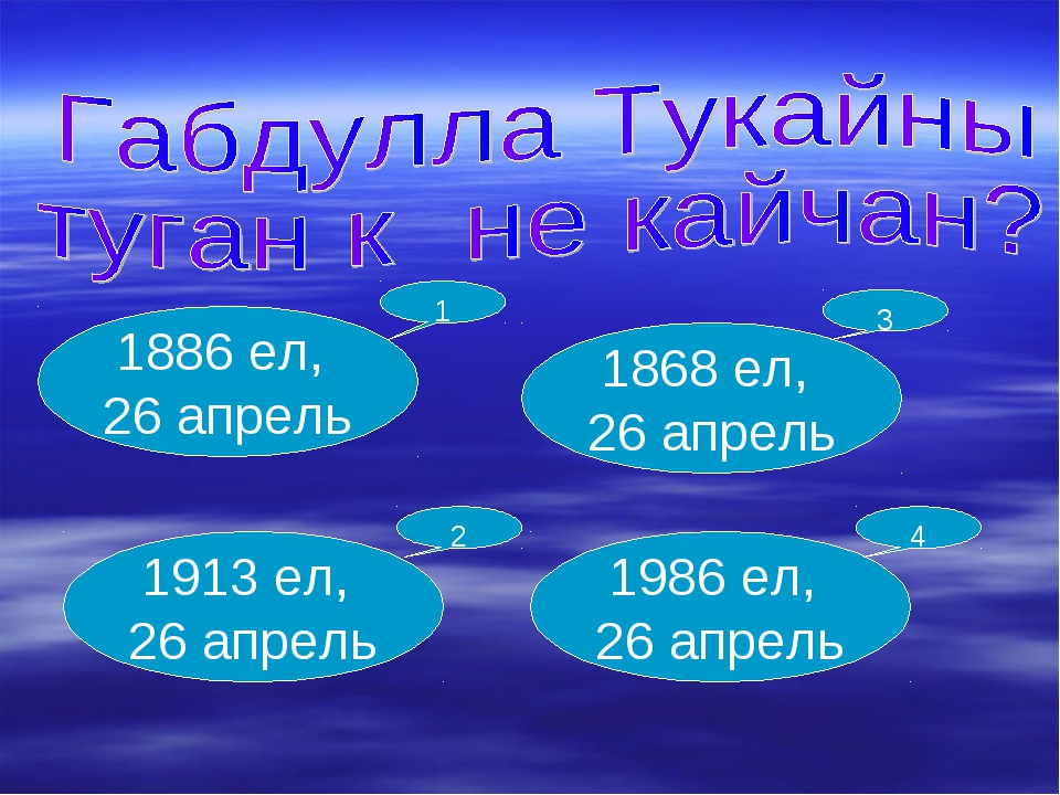 1886 ел, 26 апрель 1913 ел, 26 апрель 1868 ел, 26 апрель 1986 ел, 26 апрель 1...
