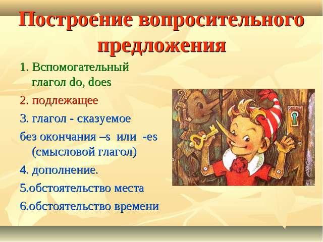 Построение вопросительного предложения 1. Вспомогательный глагол do, does 2....