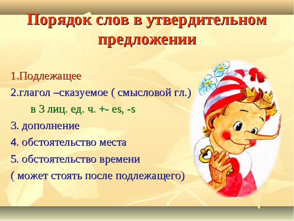 Порядок слов в утвердительном предложении 1.Подлежащее 2.глагол –сказуемое (...