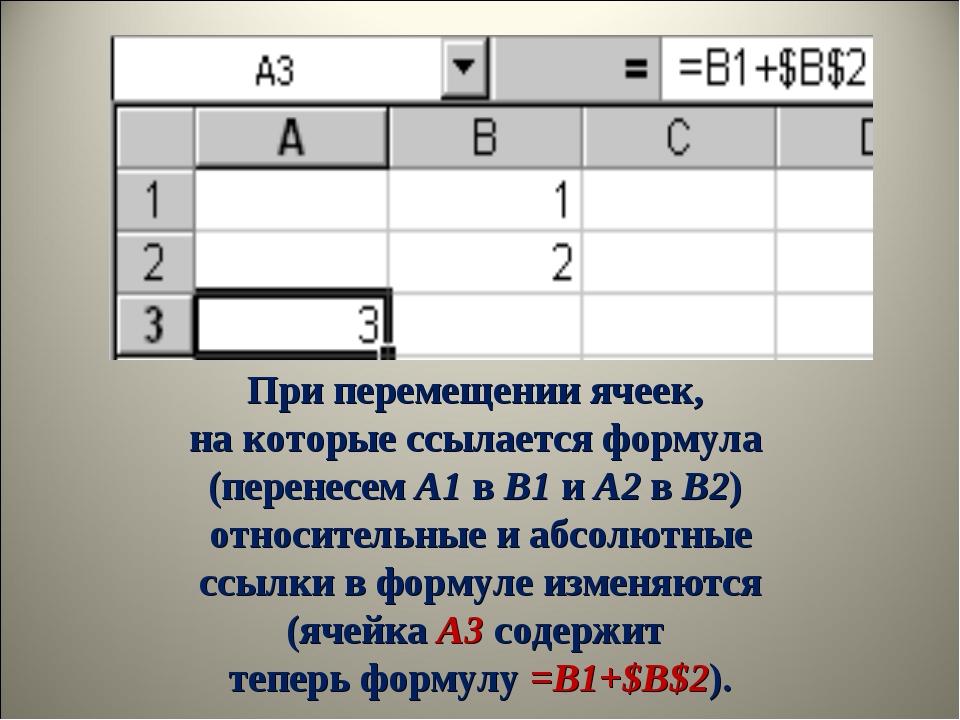 При перемещении ячеек, на которые ссылается формула (перенесемA1вB1иA2в...