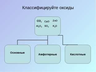 Классифицируйте оксиды CO2 CaO ZnO Al2O3 SO3 K2O