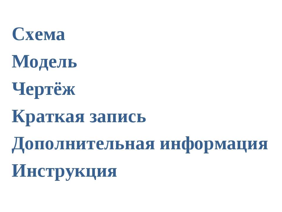 Схема Модель Чертёж Краткая запись Дополнительная информация Инструкция