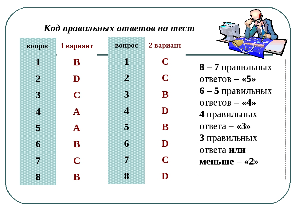 Код правильных ответов на тест 8 – 7 правильных ответов – «5» 6 – 5 правильны...