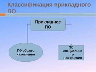 Классификация прикладного ПО Прикладное ПО ПО общего назначения ПО специально