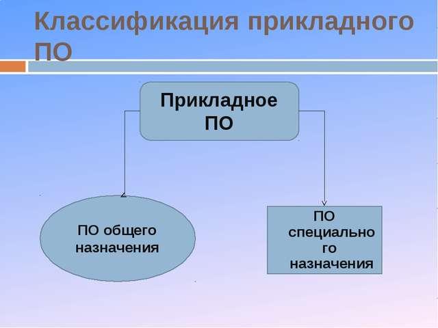 Классификация прикладного ПО Прикладное ПО ПО общего назначения ПО специально...