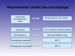 Физические свойства кислорода Плотность Растворимость Температура кипения Тем