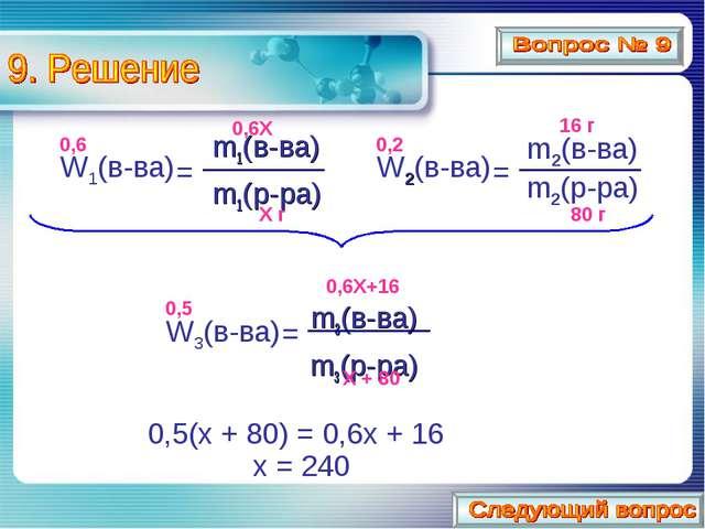 m1(в-ва) m1(р-ра)   m3(в-ва) m3(р-ра) 0,5(х + 80) = 0,6х + 16 х = 24...