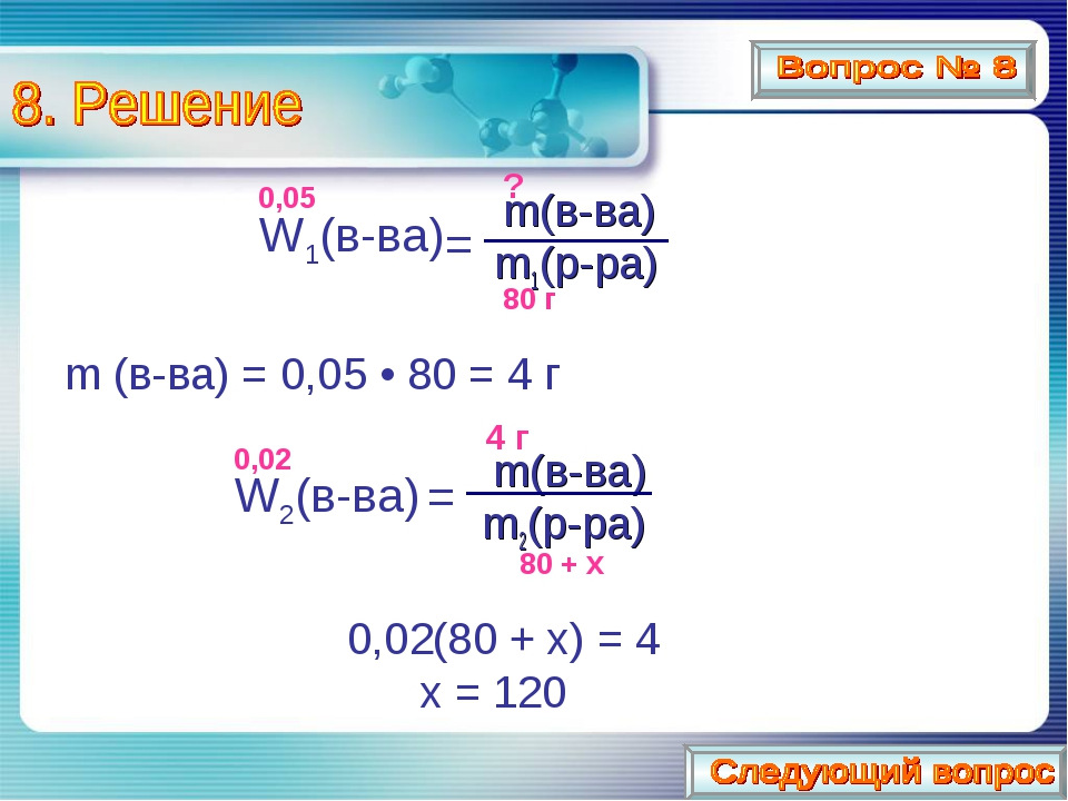 m(в-ва) m1(р-ра) m (в-ва) = 0,05 • 80 = 4 г m(в-ва) m2(р-ра) 0,02(80 + х) =...