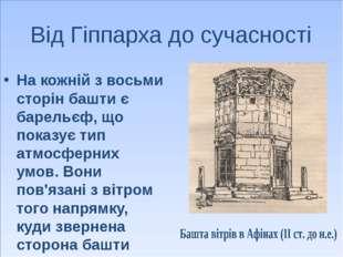 Від Гіппарха до сучасності На кожній з восьми сторін башти є барельєф, що пок