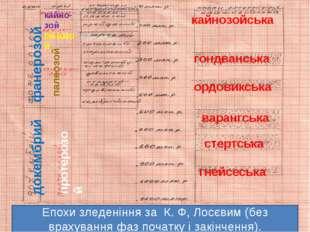 гнейсеська стертська варангська ордовикська гондванська кайнозойська протероз