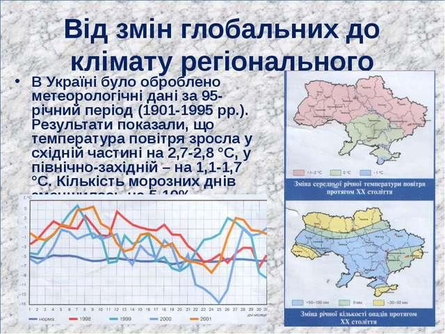 Від змін глобальних до клімату регіонального В Україні було оброблено метеоро...