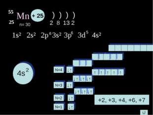 Mn 55 25 + 25 ) ) ) ) 1s² 2 8 13 2 2s² 2p 3s² 3p 3d 4s² N=1 ↓↑ N=4 N=3 N=2 ↑