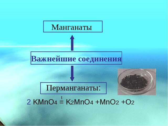 Важнейшие соединения Перманганаты: 2 KMnO4 = K2MnO4 +MnO2 +O2 Манганаты t
