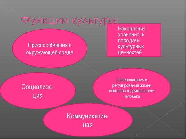 Накопления, хранения, и передачи культурных ценностей Накопления, хранения,...