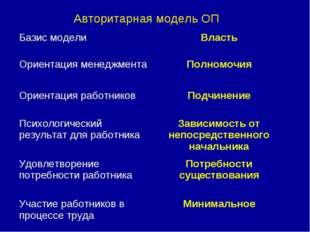 Авторитарная модель ОП Базис моделиВласть Ориентация менеджментаПолномочия