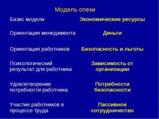 Модель опеки Базис моделиЭкономические ресурсы Ориентация менеджментаДеньги