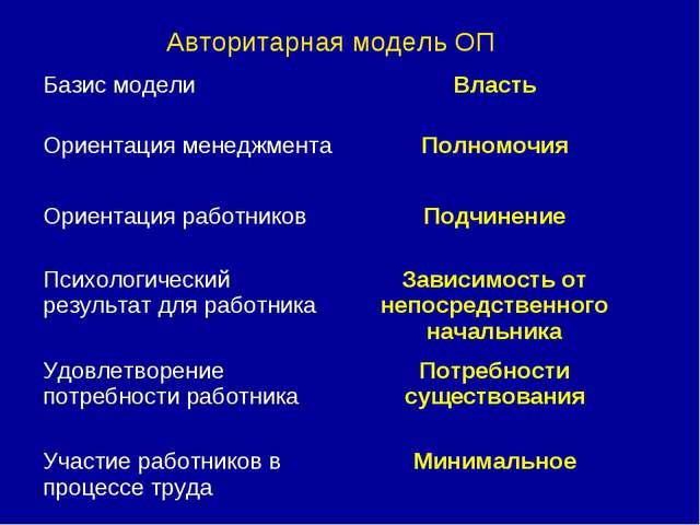 Авторитарная модель ОП Базис моделиВласть Ориентация менеджментаПолномочия...
