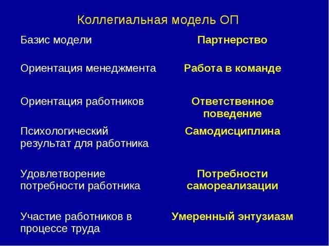 Коллегиальная модель ОП Базис моделиПартнерство Ориентация менеджментаРабот...