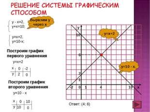 y=10 - x y=x+2 Выразим у через х Построим график первого уравнения у=х+2 Пост