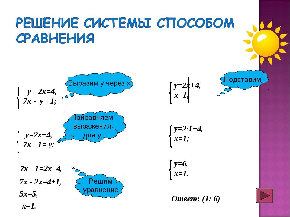 Приравняем выражения для у 7х - 1=2х+4, 7х - 2х=4+1, 5х=5, х=1. Решим уравнен...