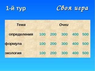 Своя игра 1-й тур ТемаОчки определения100200300400500 формула100200